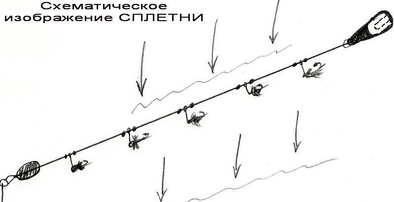 Алтайская сплетня на хариуса своими руками видео
